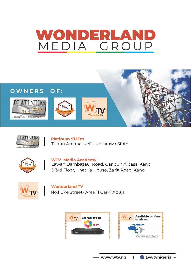 wonderland media group Image